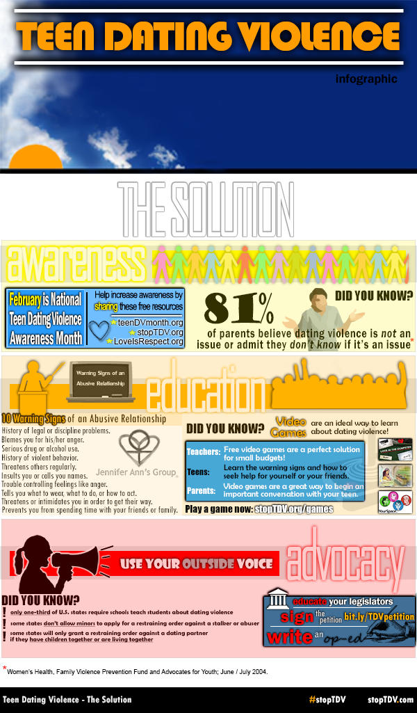 TDV Infographic: The Solution